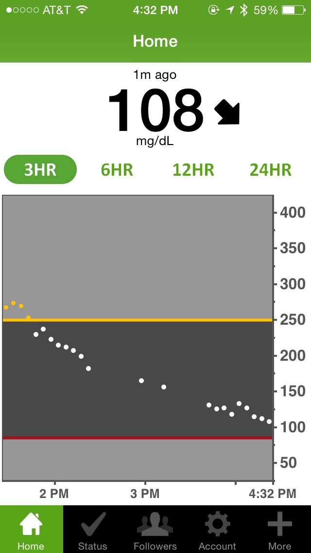 This is real this is my blood glucose